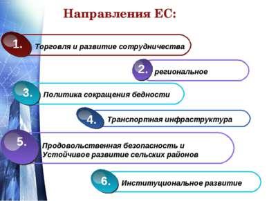 Направления ЕС: