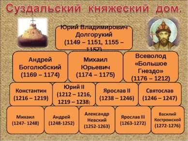 Юрий Владимирович Долгорукий (1149 – 1151, 1155 – 1157) Андрей Боголюбский (1...