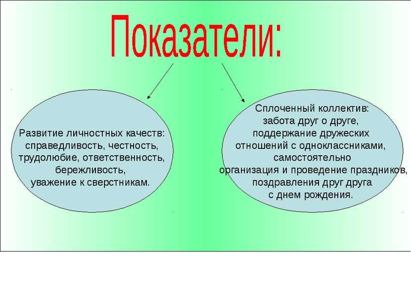 Развитие личностных качеств: справедливость, честность, трудолюбие, ответстве...