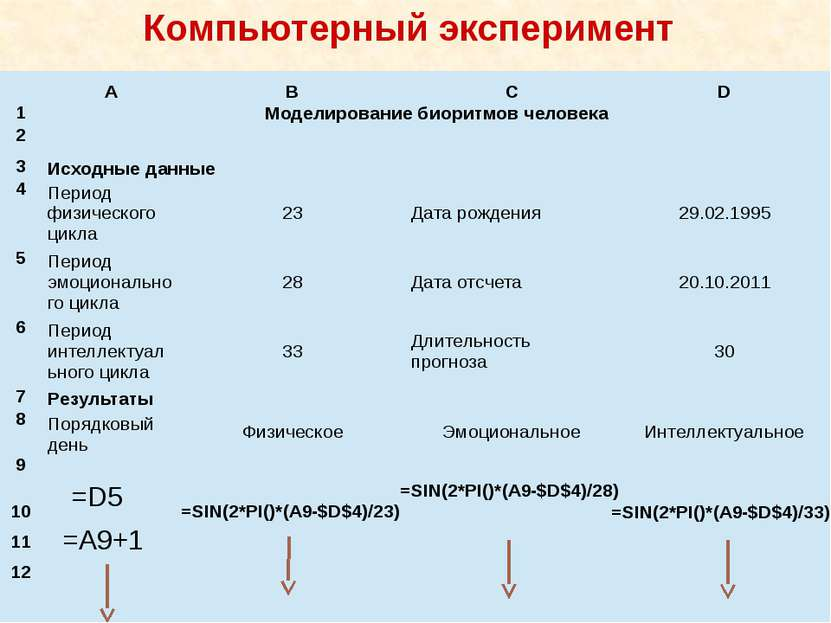 =SIN(2*PI()*(A9-$D$4)/28) =SIN(2*PI()*(A9-$D$4)/23) =SIN(2*PI()*(A9-$D$4)/33)...