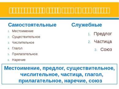 Распределите части речи на две группы Самостоятельные Местоимение Существител...