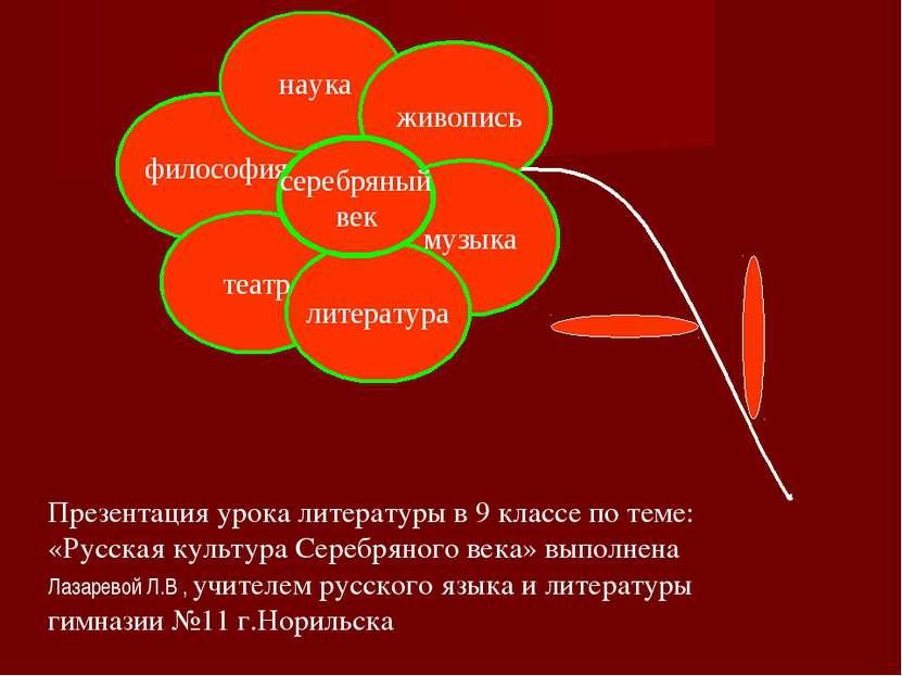 Презентация урока литературы в 9 классе по теме: «Русская культура Серебряног...