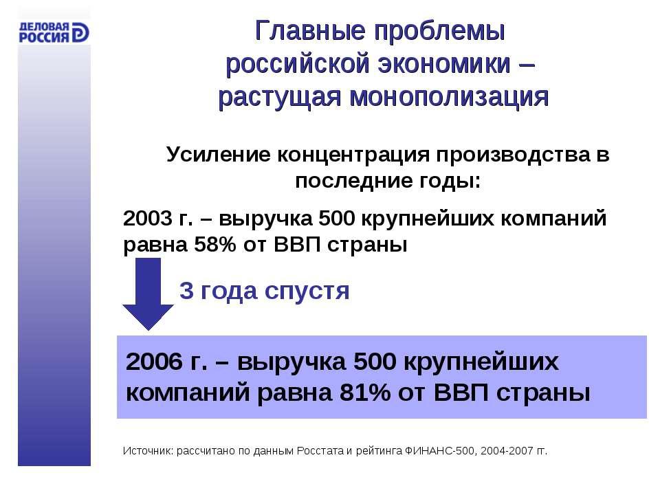 Главные проблемы российской экономики – растущая монополизация Усиление конце...
