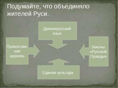 Подумайте, что объединяло жителей Руси. Православ- ная церковь Законы «Русско...