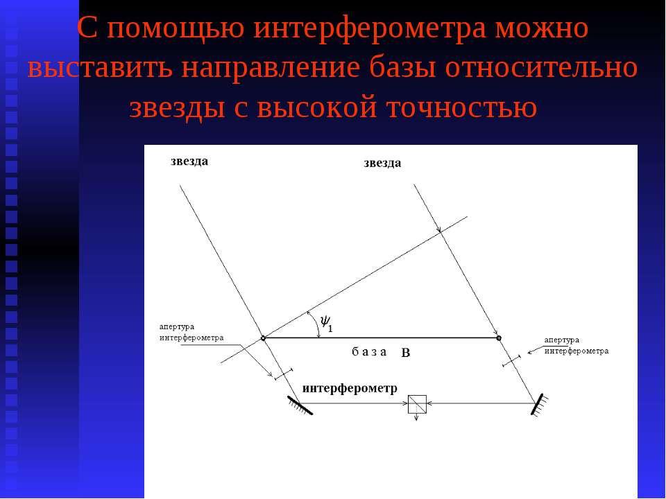 С помощью интерферометра можно выставить направление базы относительно звезды...