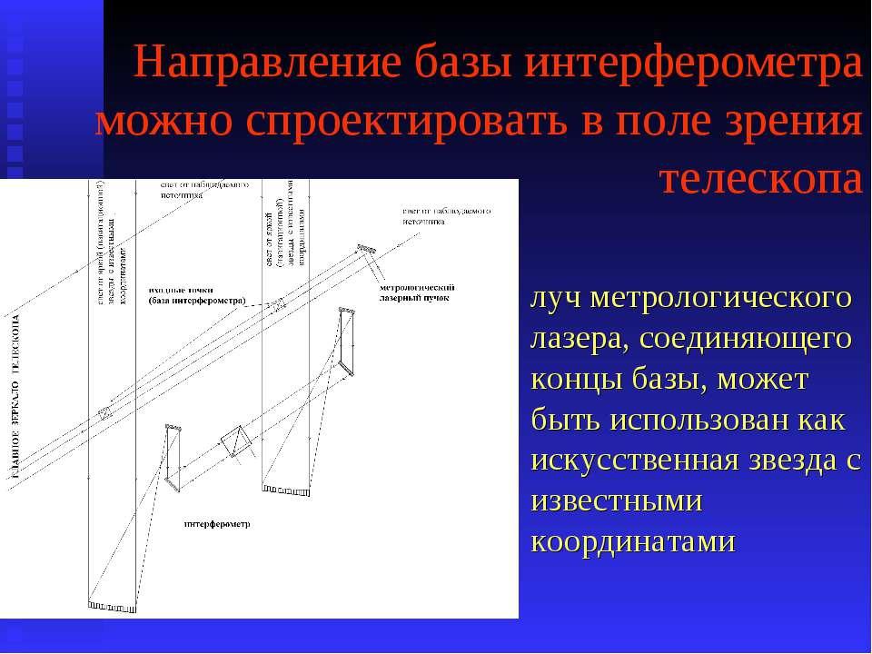 Направление базы интерферометра можно спроектировать в поле зрения телескопа ...