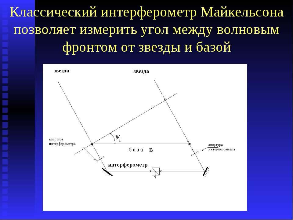 Классический интерферометр Майкельсона позволяет измерить угол между волновым...