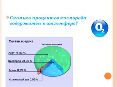 Сколько процентов кислорода содержится в атмосфере?
