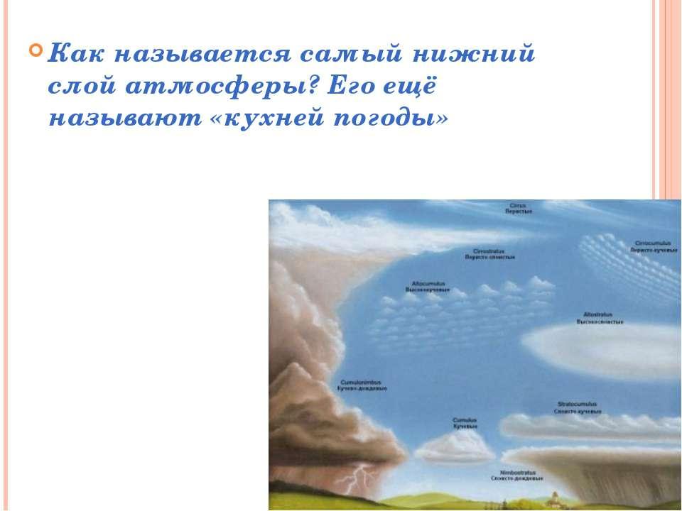 Как называется самый нижний слой атмосферы? Его ещё называют «кухней погоды»