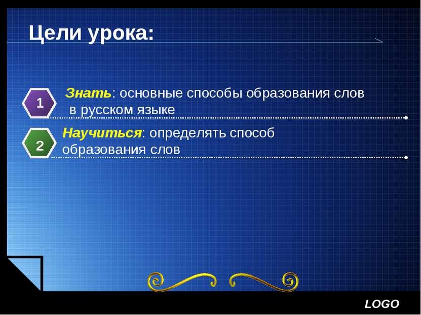 Цели урока: Знать: основные способы образования слов в русском языке 1 Научит...
