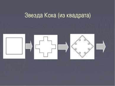 Звезда Коха (из квадрата)