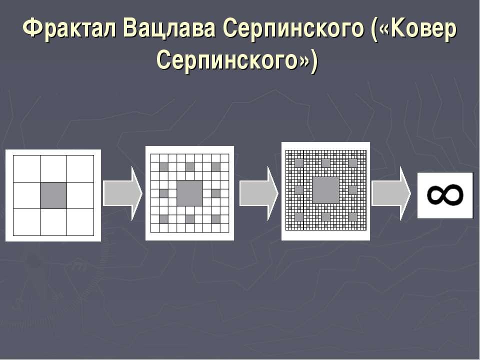 Фрактал Вацлава Серпинского («Ковер Серпинского»)