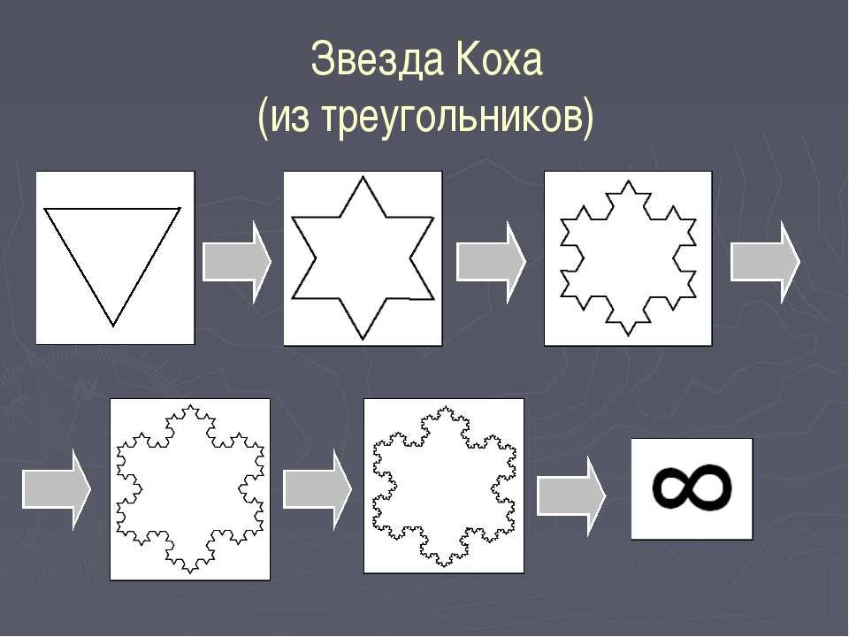 Звезда Коха (из треугольников)