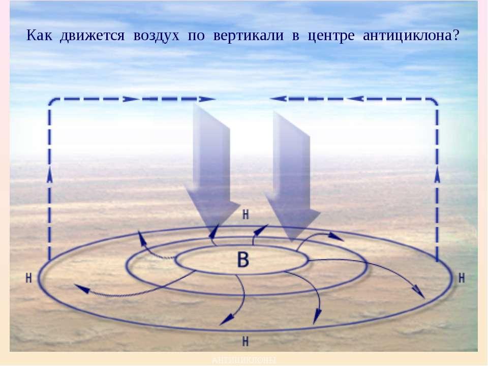 АНТИЦИКЛОНЫ Как движется воздух по вертикали в центре антициклона?