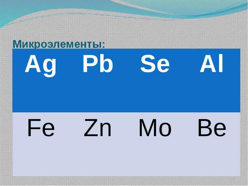 Микроэлементы: Ag Pb Se Al Fe Zn Mo Be