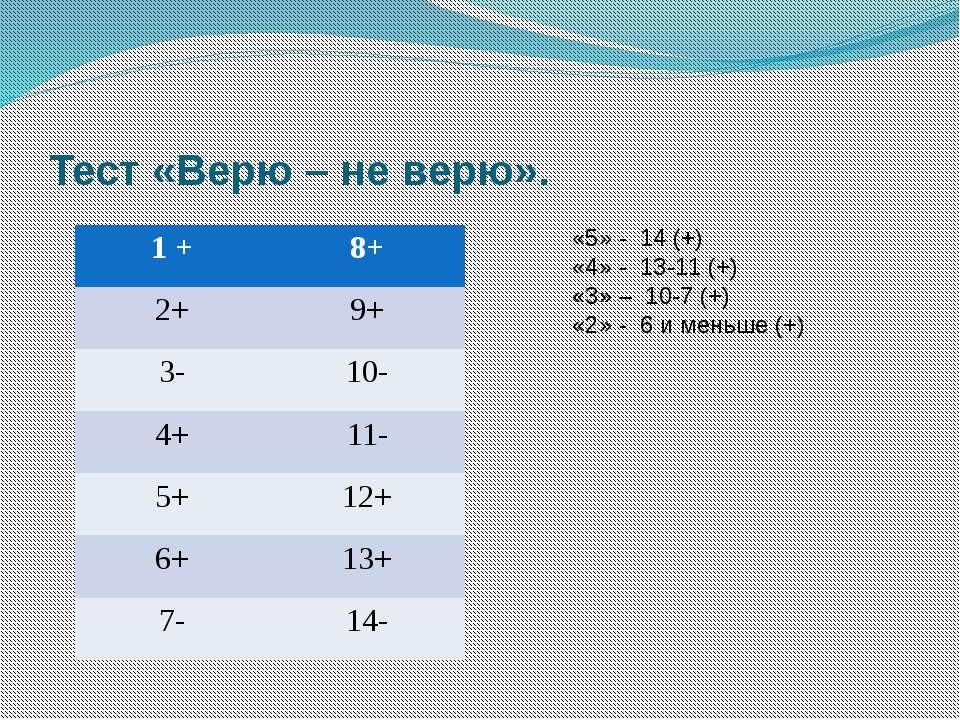 Тест «Верю – не верю». «5» - 14 (+) «4» - 13-11 (+) «3» – 10-7 (+) «2» - 6 и ...