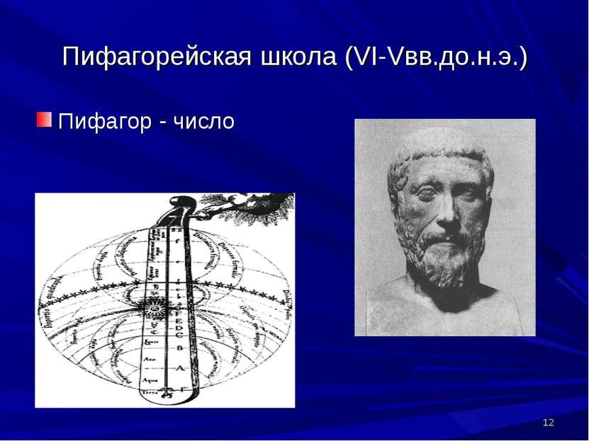 * Пифагорейская школа (VI-Vвв.до.н.э.) Пифагор - число