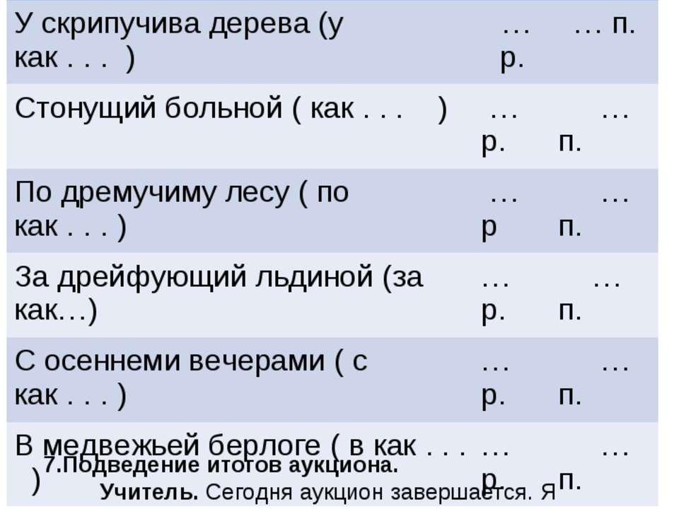 Исправь ошибки в окончаниях, определи род и падеж прилагательных 7.Подведение...