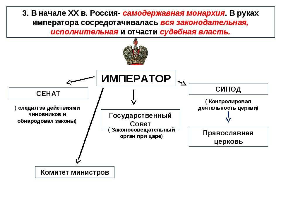 3. В начале ХХ в. Россия- самодержавная монархия. В руках императора сосредот...
