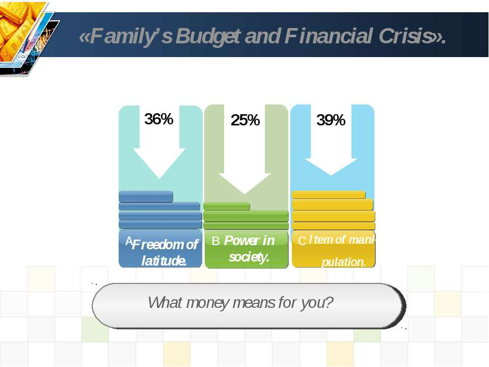 «Family's Budget and Financial Crisis». What money means for you? 36% 25% 39%...
