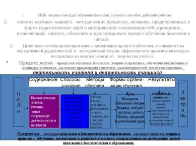 Методика обучения биологии как наука МОБ- знания о методах обучения биологии,...