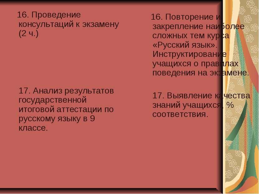 16. Проведение консультаций к экзамену (2 ч.) 17. Анализ результатов государс...
