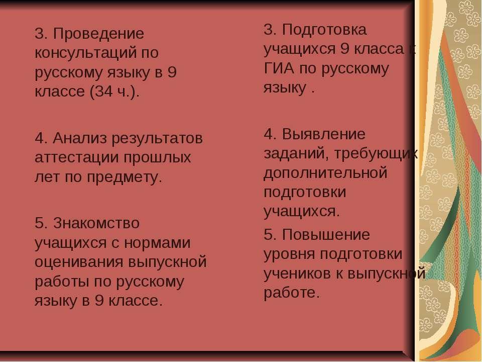 3. Проведение консультаций по русскому языку в 9 классе (34 ч.). 4. Анализ ре...