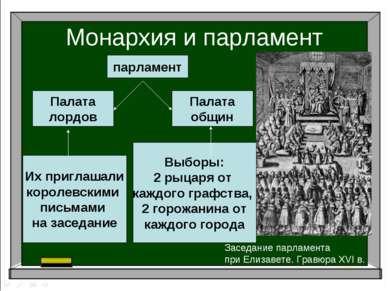 Монархия и парламент Заседание парламента при Елизавете. Гравюра XVI в. парла...