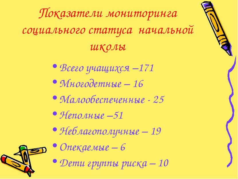 Показатели мониторинга социального статуса начальной школы Всего учащихся –17...