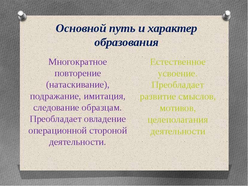 Основной путь и характер образования Многократное повторение (натаскивание), ...