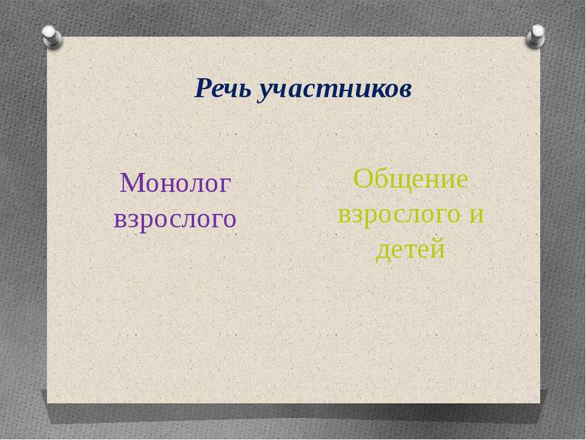Речь участников Монолог взрослого Общение взрослого и детей