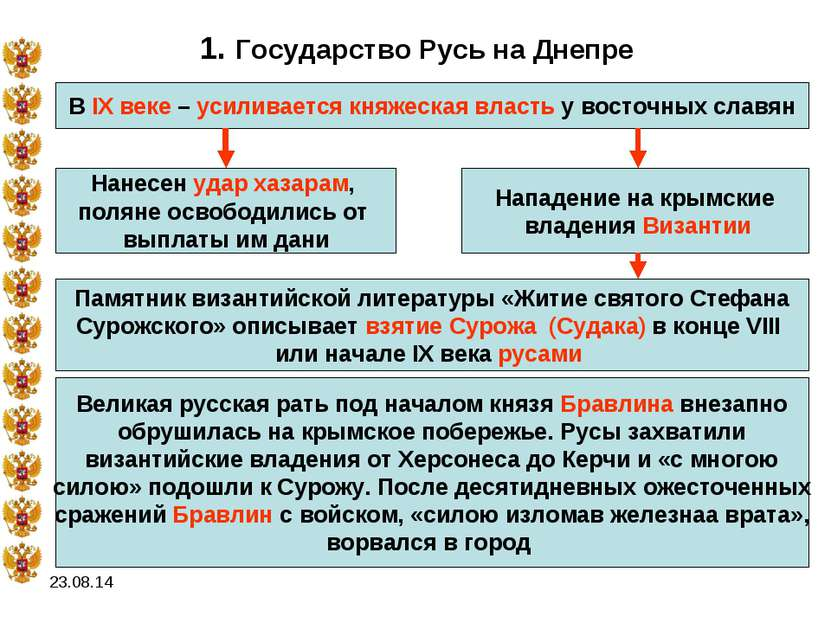 * 1. Государство Русь на Днепре В IX веке – усиливается княжеская власть у во...