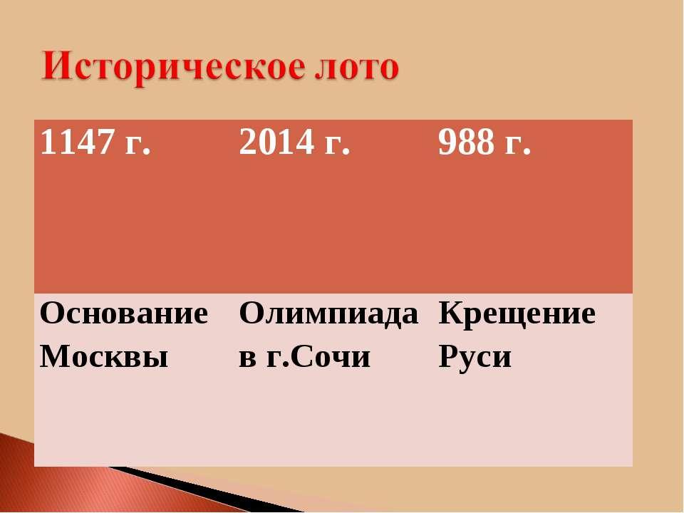 1147 г. 2014 г. 988 г. Основание Москвы Олимпиада в г.Сочи Крещение Руси