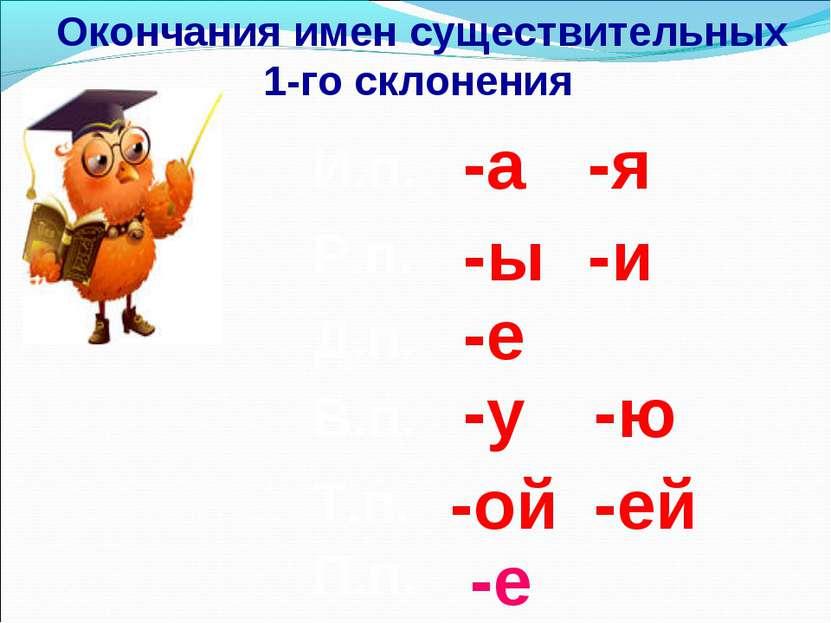 И.п. Р.п. Д.п. В.п. Т.п. П.п. Окончания имен существительных 1-го склонения -...