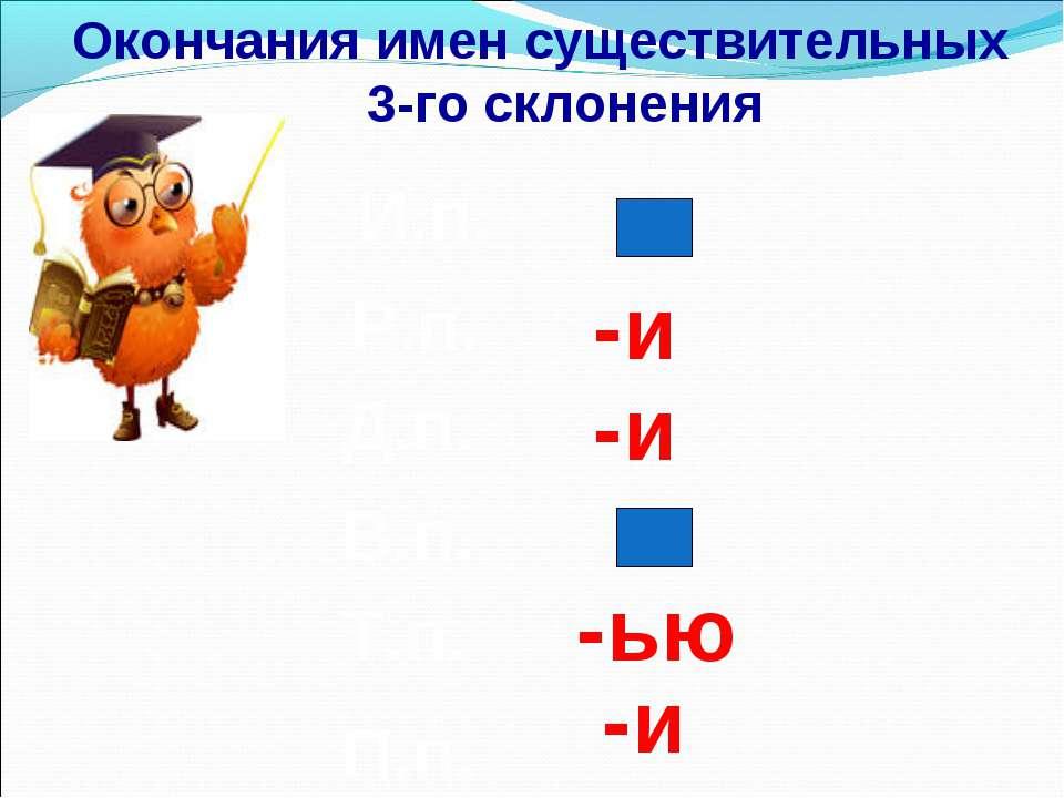 И.п. Р.п. Д.п. В.п. Т.п. П.п. Окончания имен существительных 3-го склонения -...