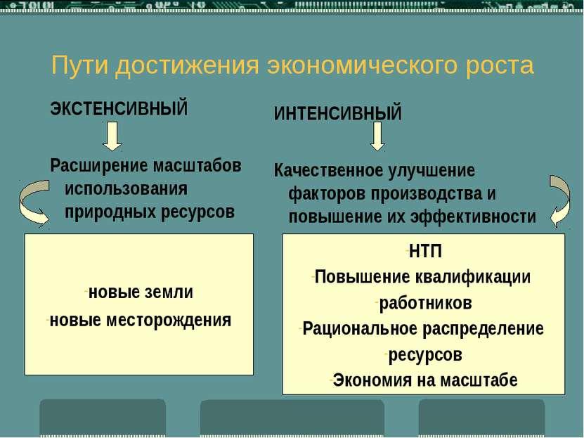 Пути достижения экономического роста ЭКСТЕНСИВНЫЙ Расширение масштабов исполь...