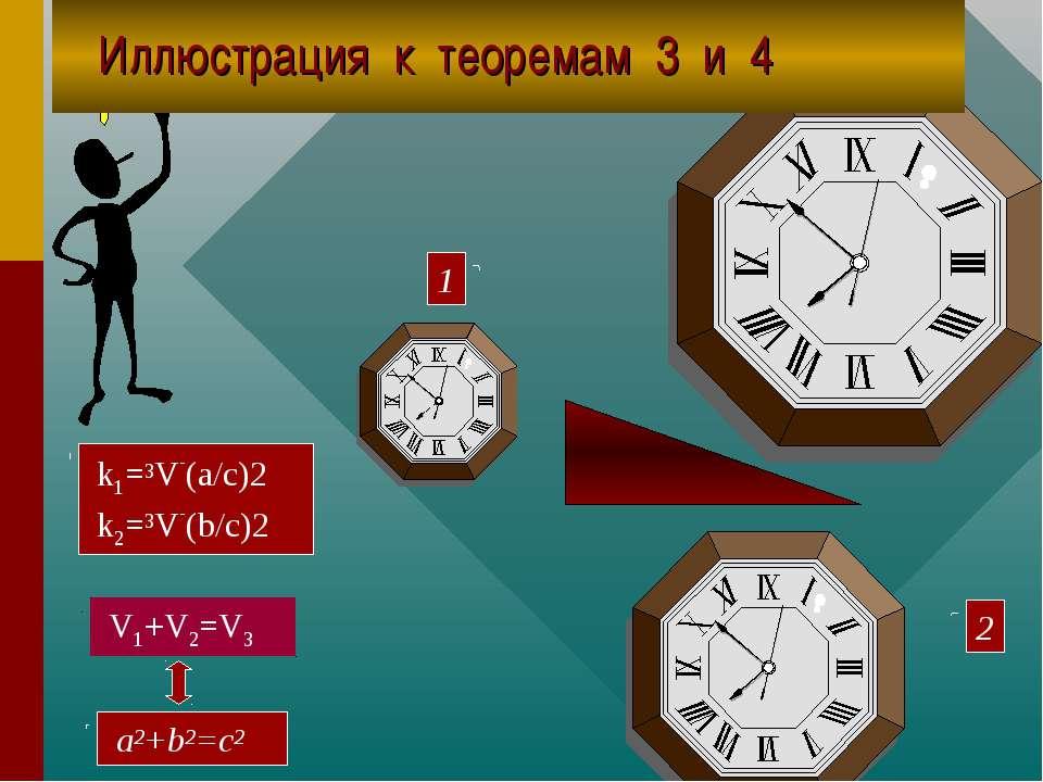 V1+V2=V3 a2+b2=c2 k1=3V-(a/c)2 k2=3V-(b/c)2 1 3 2 Иллюстрация к теоремам 3 и 4