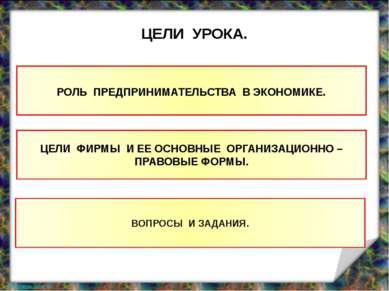ЦЕЛИ УРОКА. evg3097@mail.ru РОЛЬ ПРЕДПРИНИМАТЕЛЬСТВА В ЭКОНОМИКЕ. ЦЕЛИ ФИРМЫ ...