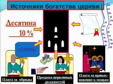 Источники богатства церкви.