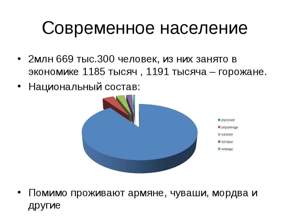 Современное население 2млн 669 тыс.300 человек, из них занято в экономике 118...
