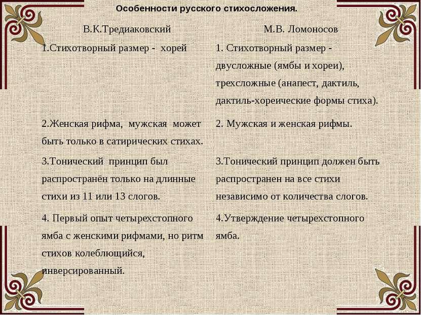 Особенности русского стихосложения. В.К.Тредиаковский М.В. Ломоносов 1.Стихот...