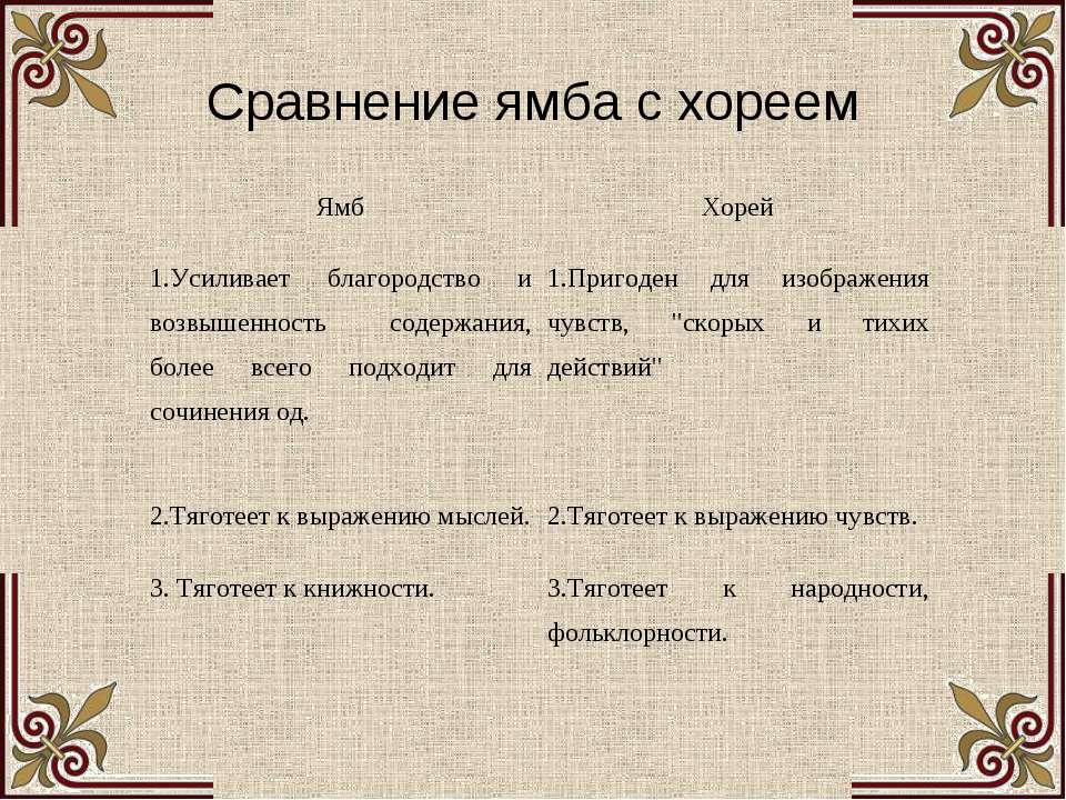 Сравнение ямба с хореем Ямб Хорей 1.Усиливает благородство и возвышенность со...