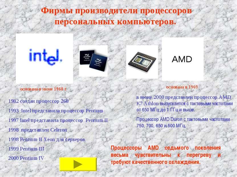 основана в июне 1968 г. основана в 1969 1982 создан процессор 268 1993 Intel ...