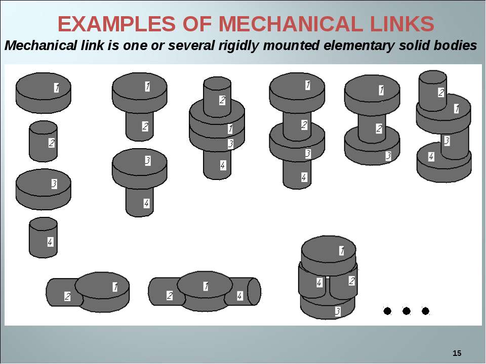 * EXAMPLES OF MECHANICAL LINKS Mechanical link is one or several rigidly moun...