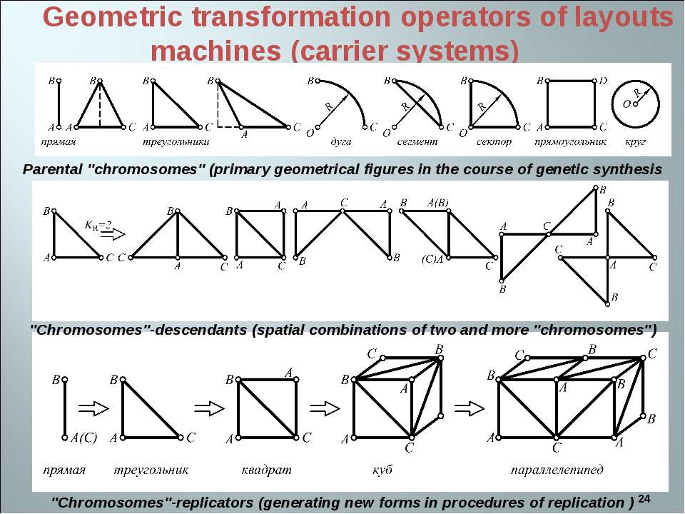 "* Geometric transformation operators of layouts machines (carrier systems) ""C..."