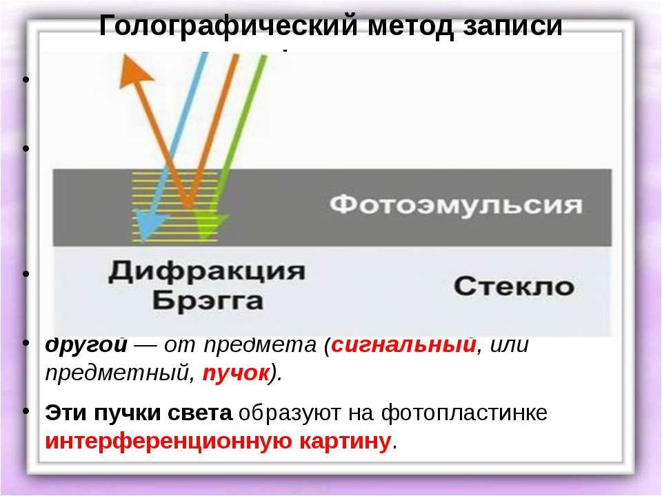 Голографический метод записи информации Голографический метод получения изобр...