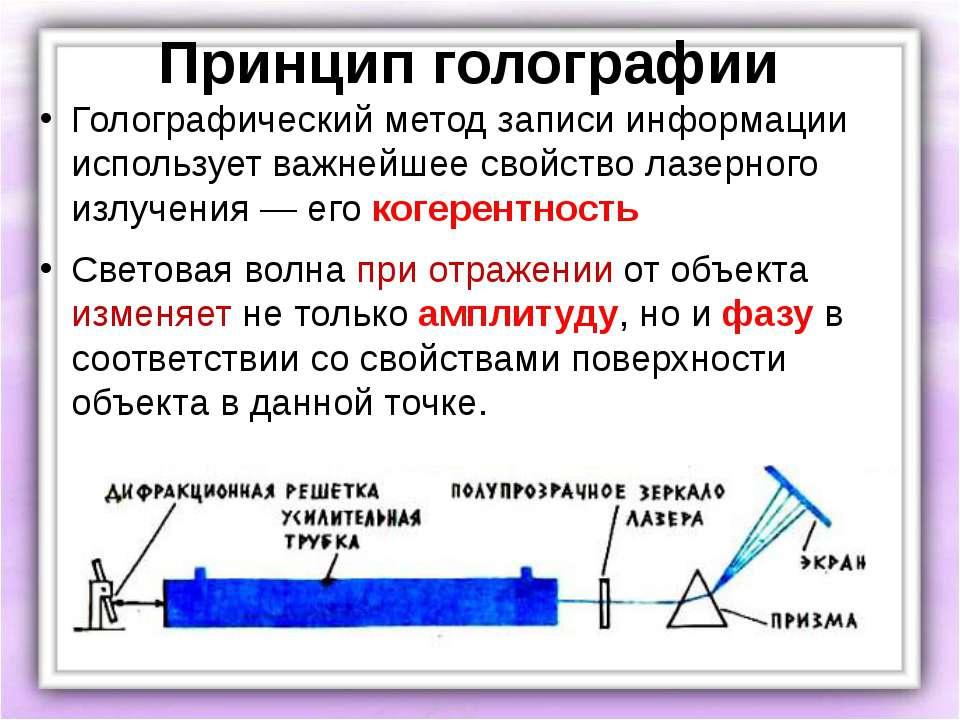 Принцип голографии Голографический метод записи информации использует важнейш...