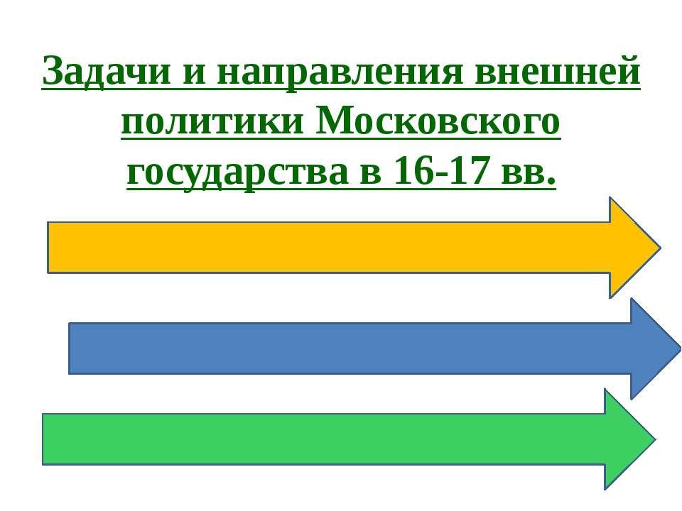 Задачи и направления внешней политики Московского государства в 16-17 вв.