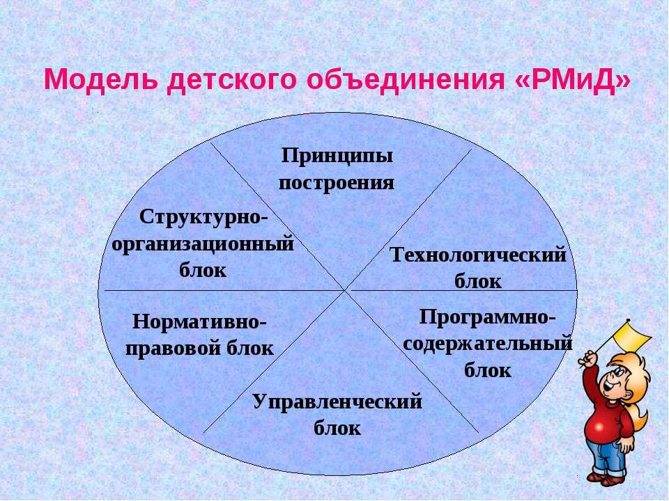 Модель детского объединения «РМиД» Принципы построения Структурно-организацио...