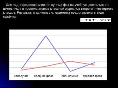 Для подтверждения влияния лунных фаз на учебную деятельность школьников я про...